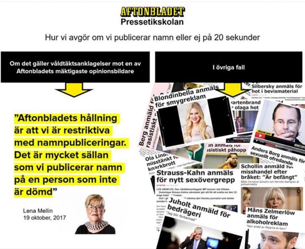 Lena Melin ljuger läsarna rakt upp i ansiktet när det gäller mörkandet av Fredrik Virtanen.