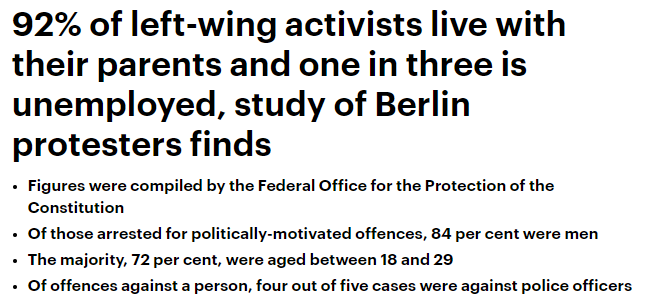 Antifa och våldsvänstern är arbetslösa och bor hos sina föräldrar